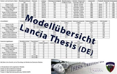 modelluebersicht-lancia_thesis-preview